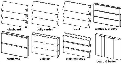 Wood siding pattern options penciljazz architecture of for Types of siding