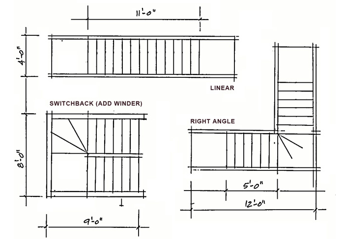 Stair case design elements penciljazz architecture of for How to draw blueprints online